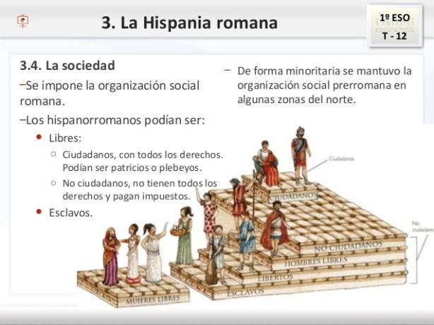 tema-12-la-hispania-romana-y-visigoda-28-638